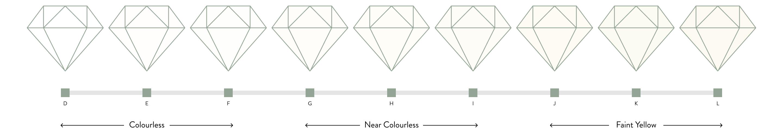 Colour chart Sacet